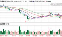 保隆科技股东陈洪凌向光大证券补充质押233万股 占其所持的0.06%
