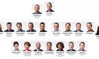 苹果未来秘密在这里!从神秘组织到七大技术布局