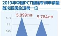 """中国专利""""含金量""""越来越高"""