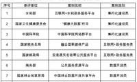 第十七届(2018)中国政府网站绩效评估结果发布