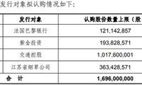 南京银行再抛140元定增方案,江苏省烟草公司等拟参与认购