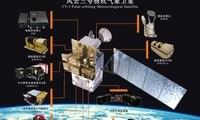"""世界气象日:""""风云三号""""卫星如何助力智慧气象?"""