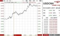 在岸、离岸人民币双双跌逾500点,央行如何出招稳汇率?