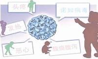 警惕诺如病毒发作风险 卫生防护应是关键